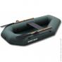 Резиновые лодки (22)