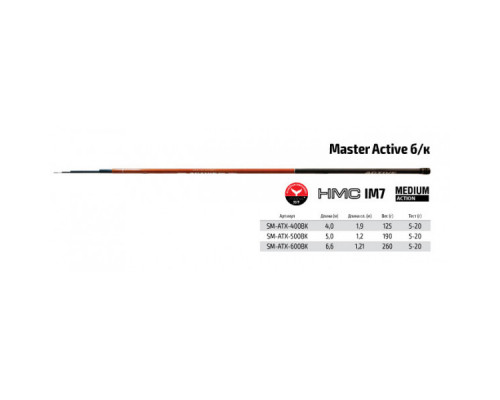 Удилище маховое Surf Master Active TX-20